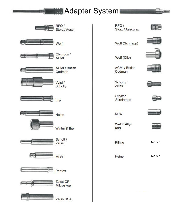 Njgiant professional fiber optic light guide directly sale for promotion-2